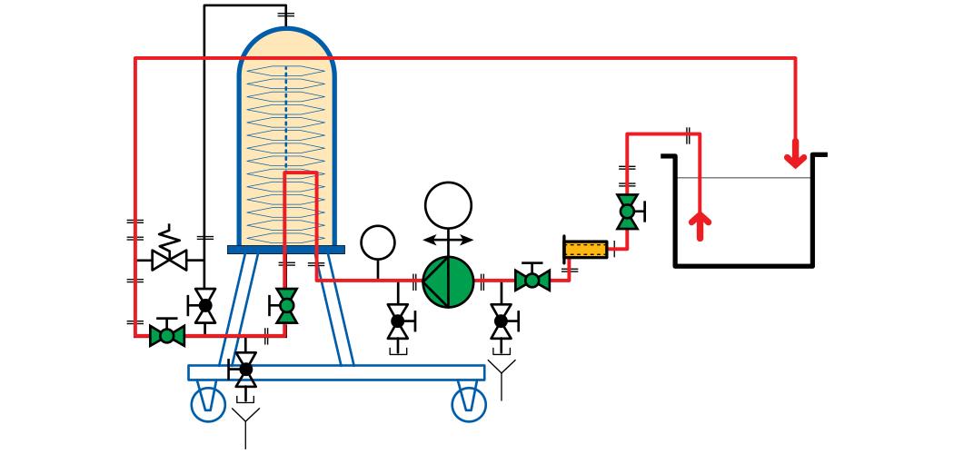 FM3 - Diagram