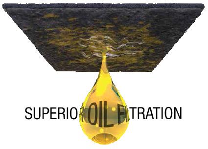 Supersorb